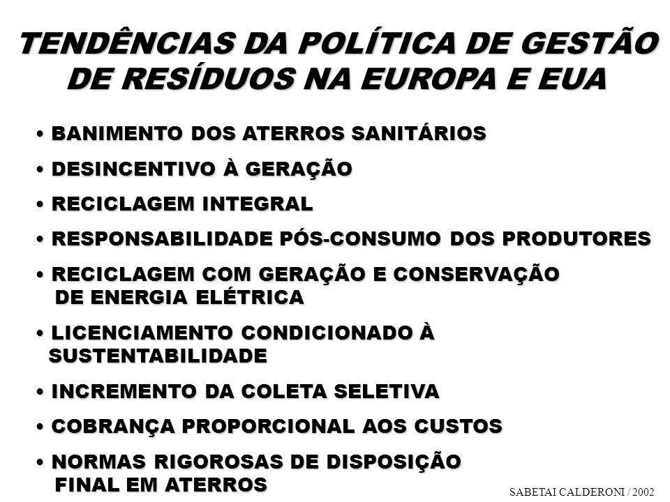TENDÊNCIAS DA POLÍTICA DE GESTÃO DE RESÍDUOS NA EUROPA E EUA