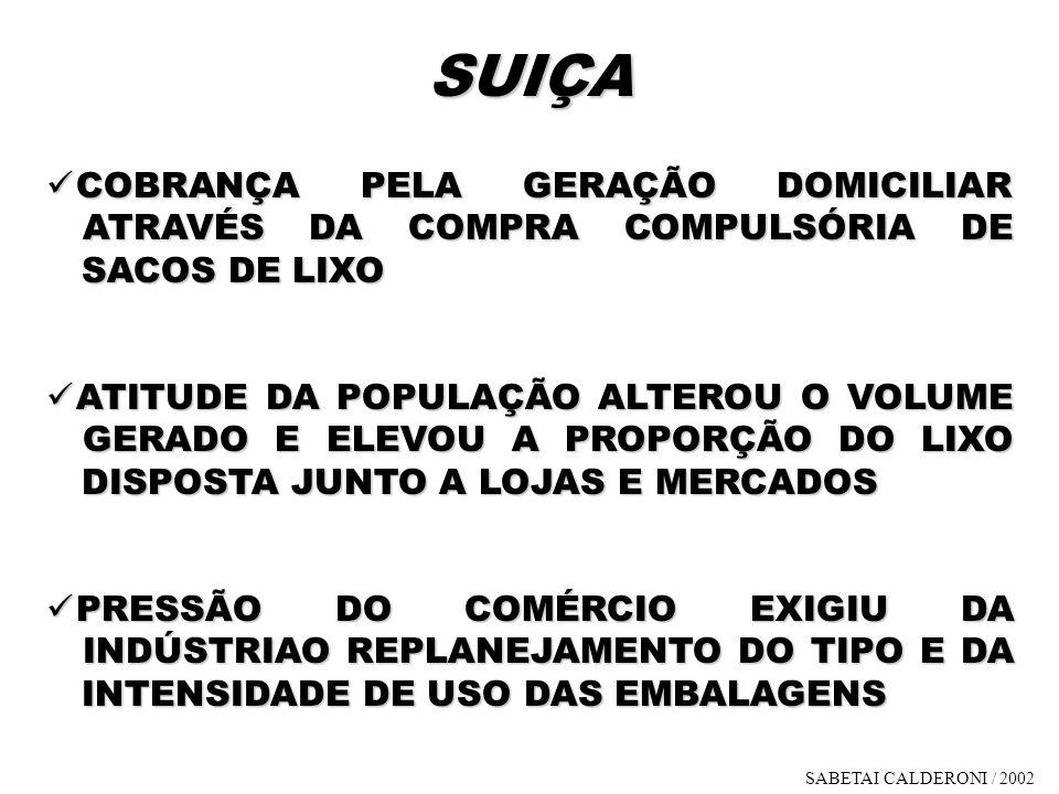 SUIÇA COBRANÇA PELA GERAÇÃO DOMICILIAR ATRAVÉS DA COMPRA COMPULSÓRIA DE SACOS DE LIXO.