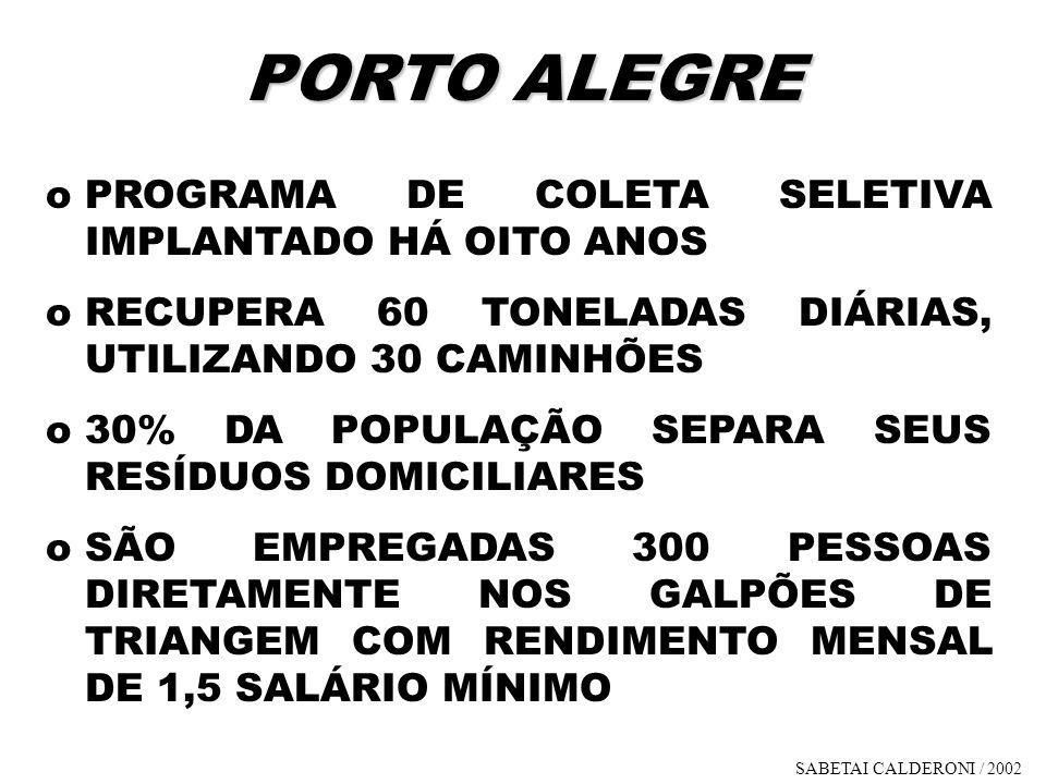 PORTO ALEGRE PROGRAMA DE COLETA SELETIVA IMPLANTADO HÁ OITO ANOS