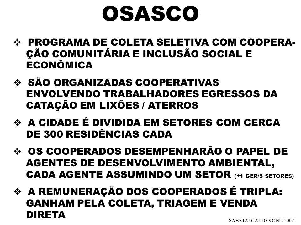 OSASCO PROGRAMA DE COLETA SELETIVA COM COOPERA- ÇÃO COMUNITÁRIA E INCLUSÃO SOCIAL E ECONÔMICA.