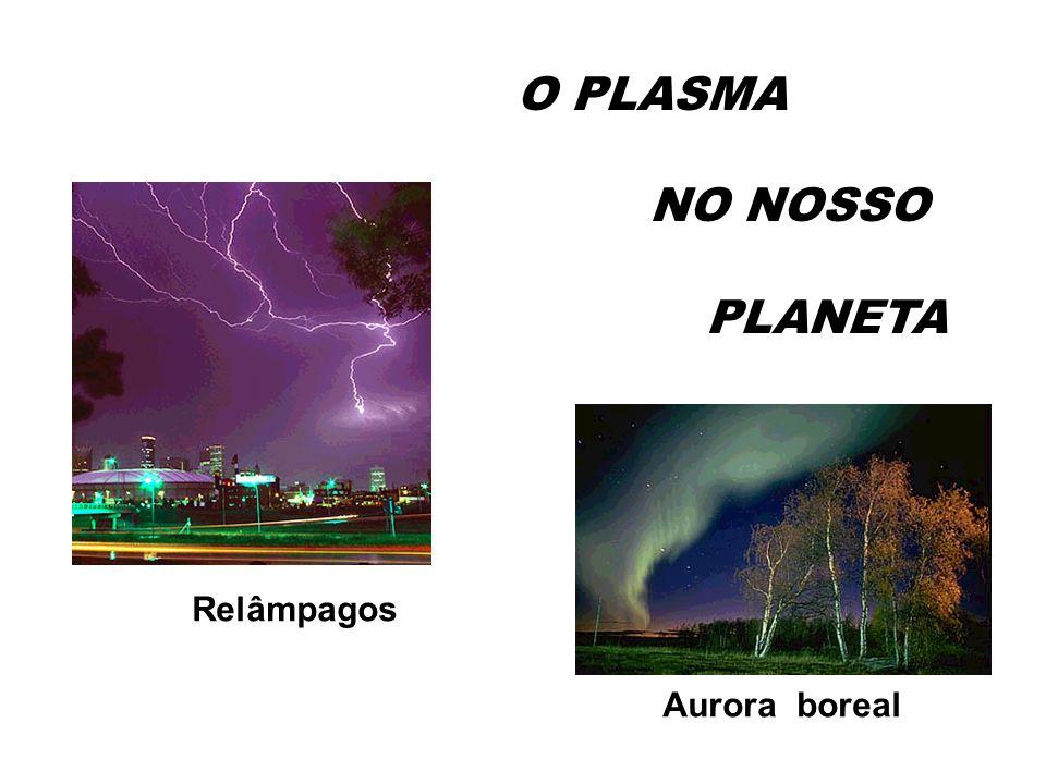 O PLASMA NO NOSSO PLANETA Relâmpagos Aurora boreal