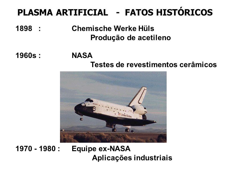 PLASMA ARTIFICIAL - FATOS HISTÓRICOS