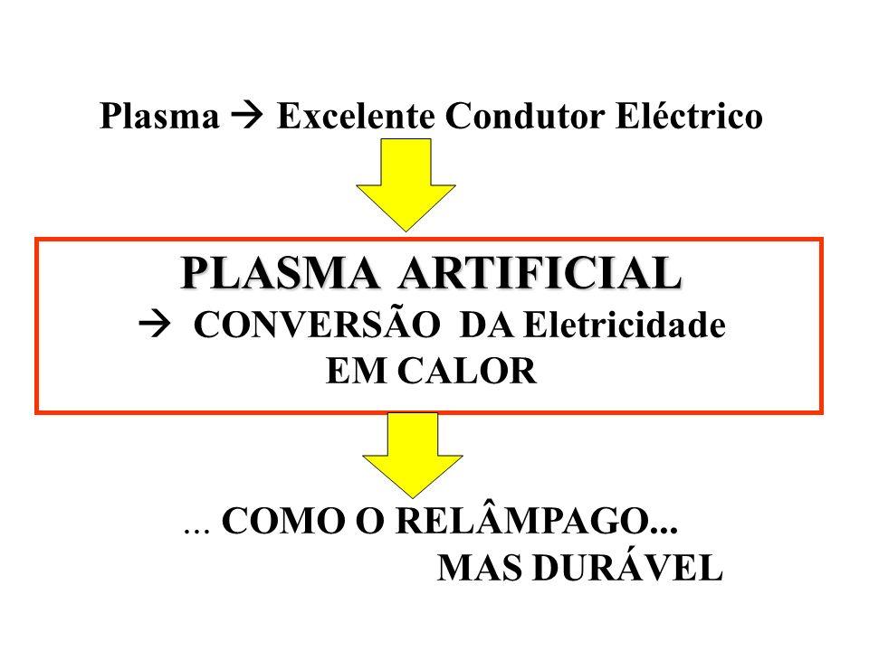 Plasma  Excelente Condutor Eléctrico