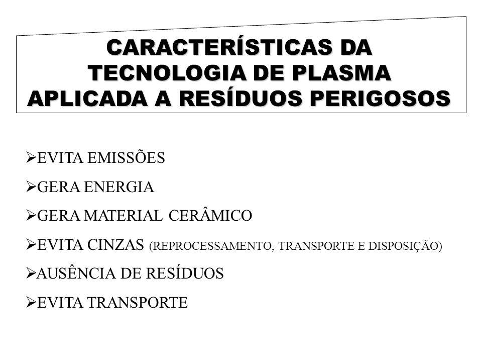 CARACTERÍSTICAS DA TECNOLOGIA DE PLASMA APLICADA A RESÍDUOS PERIGOSOS