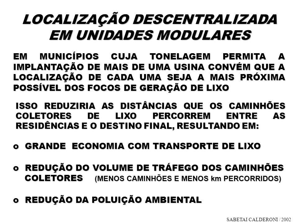 LOCALIZAÇÃO DESCENTRALIZADA EM UNIDADES MODULARES