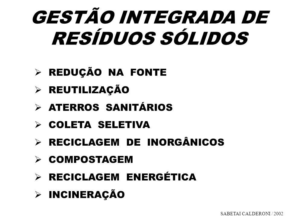 GESTÃO INTEGRADA DE RESÍDUOS SÓLIDOS