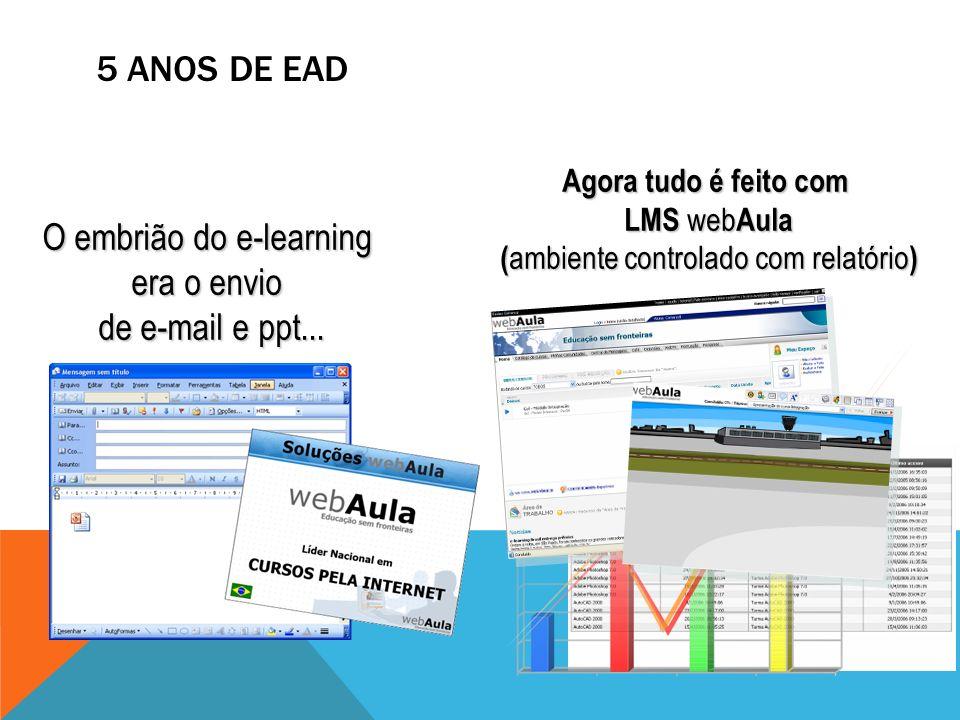 O embrião do e-learning era o envio de e-mail e ppt...