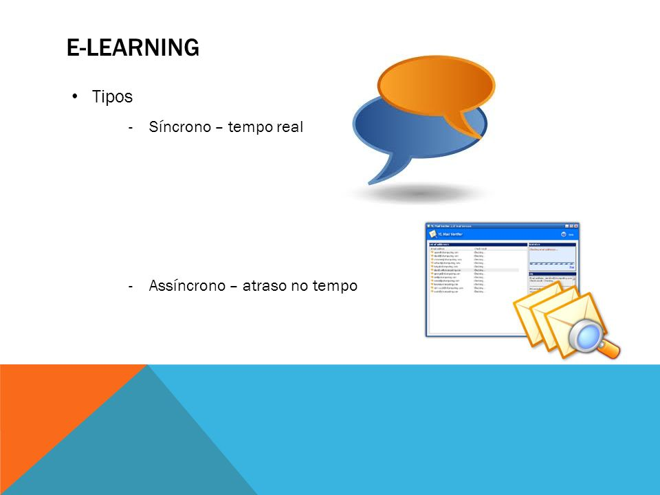 E-Learning Tipos Síncrono – tempo real Assíncrono – atraso no tempo