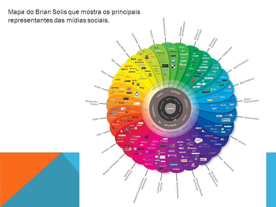 Mapa do Brian Solis que mostra os principais representantes das mídias sociais.