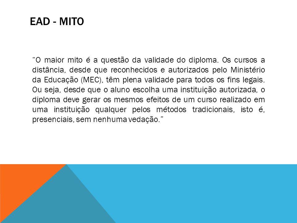 EAD - Mito
