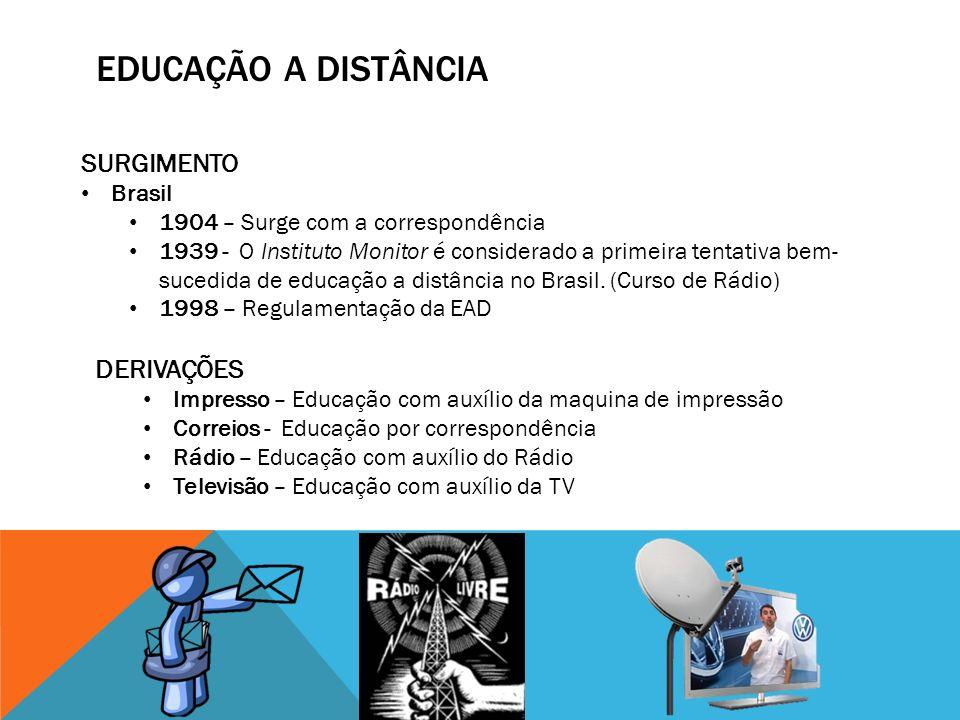Educação a distância SURGIMENTO DERIVAÇÕES Brasil