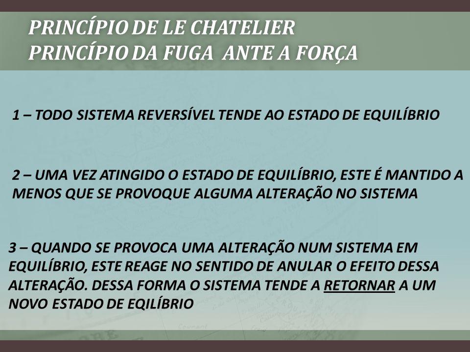 PRINCÍPIO DE Le Chatelier Princípio da fuga ante a força