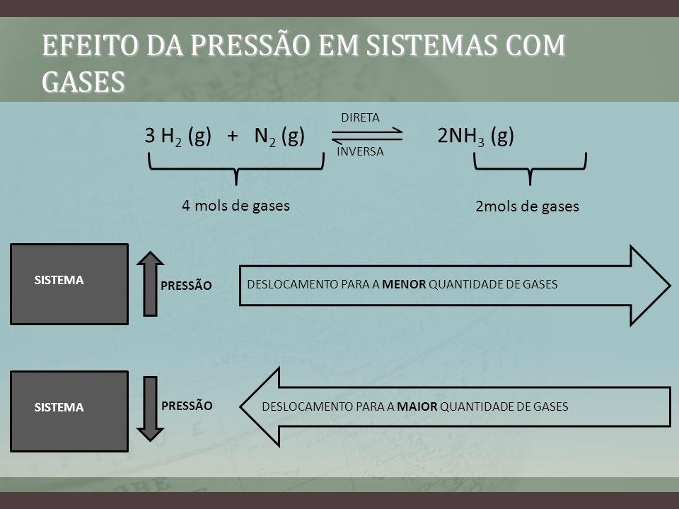 EFEITO DA PRESSÃO EM SISTEMAS COM GASES