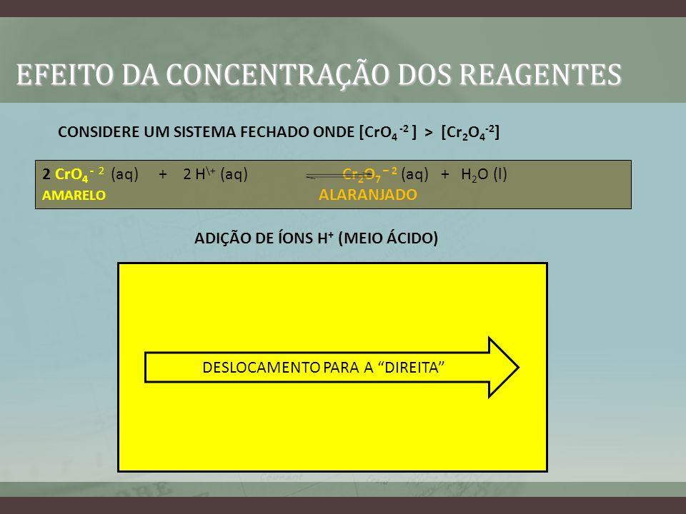 EFEITO DA CONCENTRAÇÃO DOS REAGENTES