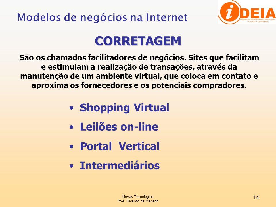 CORRETAGEM Modelos de negócios na Internet Shopping Virtual