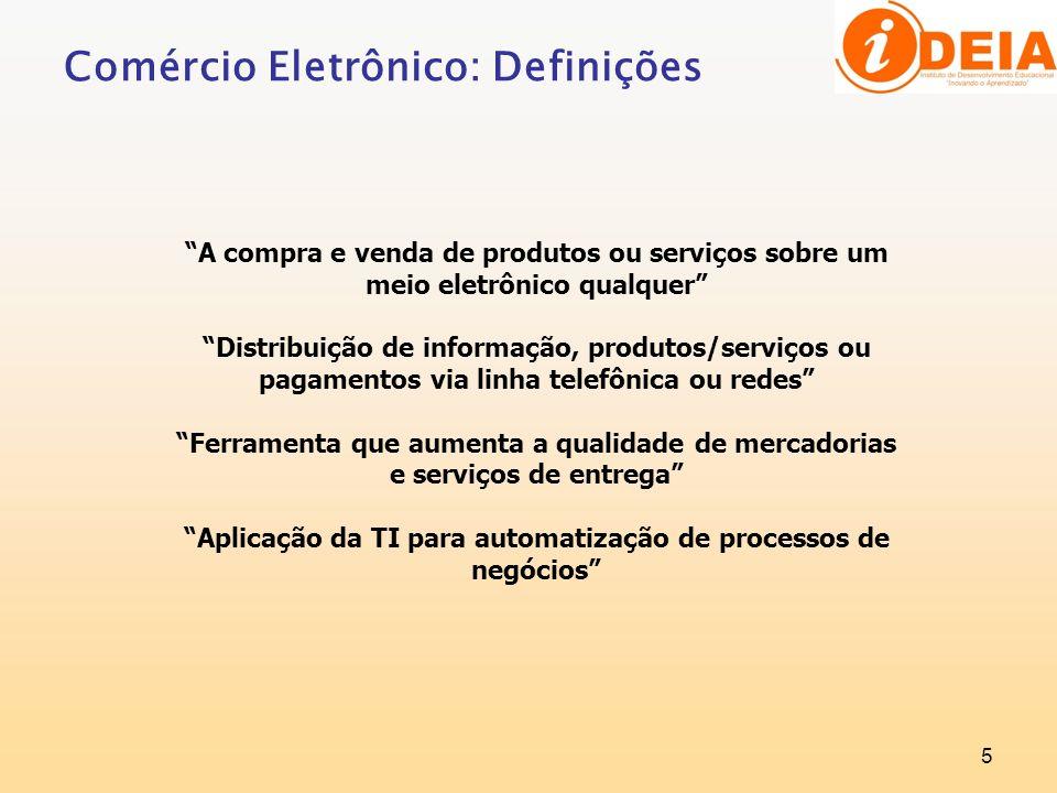 Comércio Eletrônico: Definições