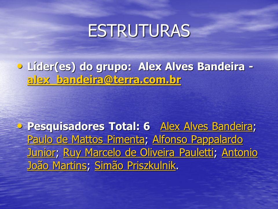 ESTRUTURAS Líder(es) do grupo: Alex Alves Bandeira - alex_bandeira@terra.com.br.