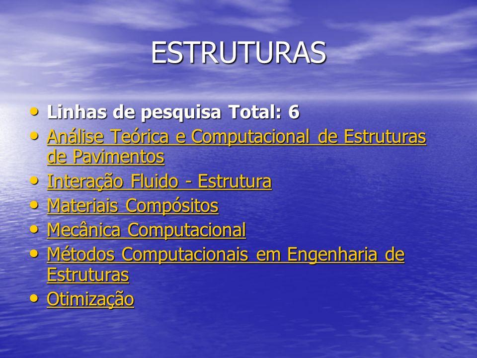 ESTRUTURAS Linhas de pesquisa Total: 6