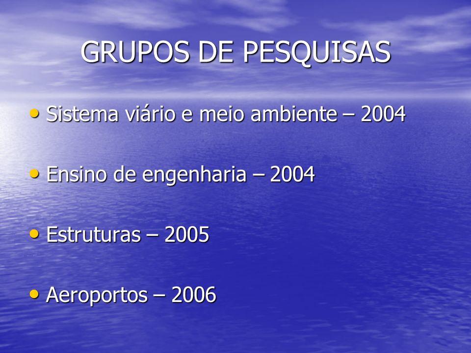 GRUPOS DE PESQUISAS Sistema viário e meio ambiente – 2004