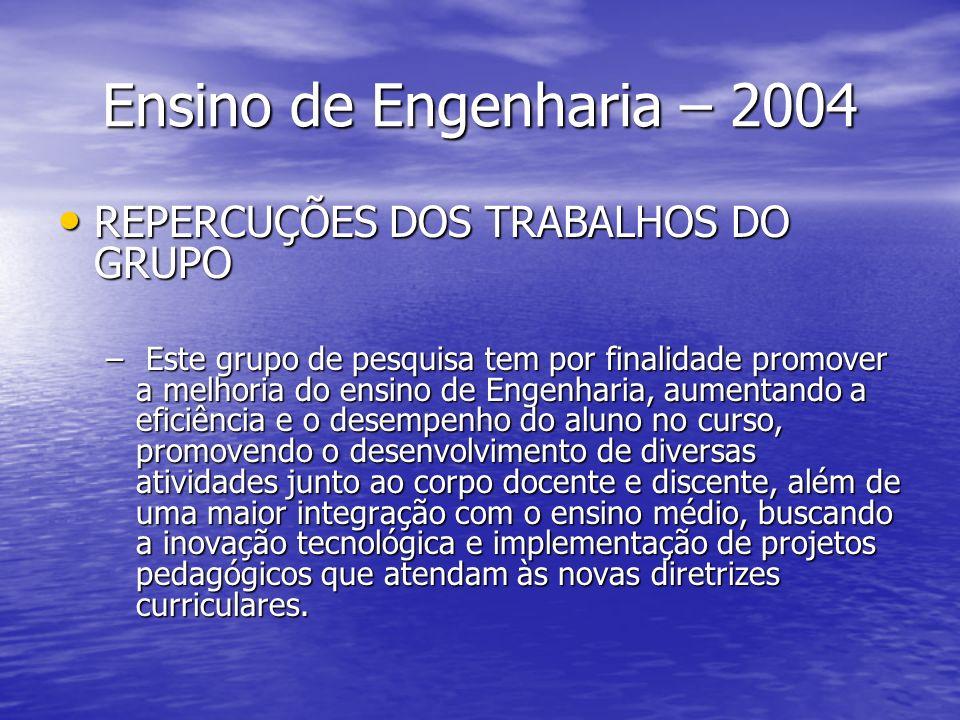 Ensino de Engenharia – 2004 REPERCUÇÕES DOS TRABALHOS DO GRUPO