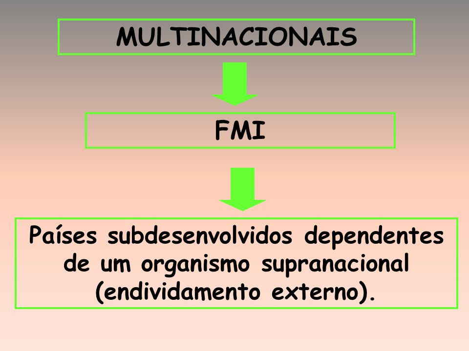 MULTINACIONAIS FMI.