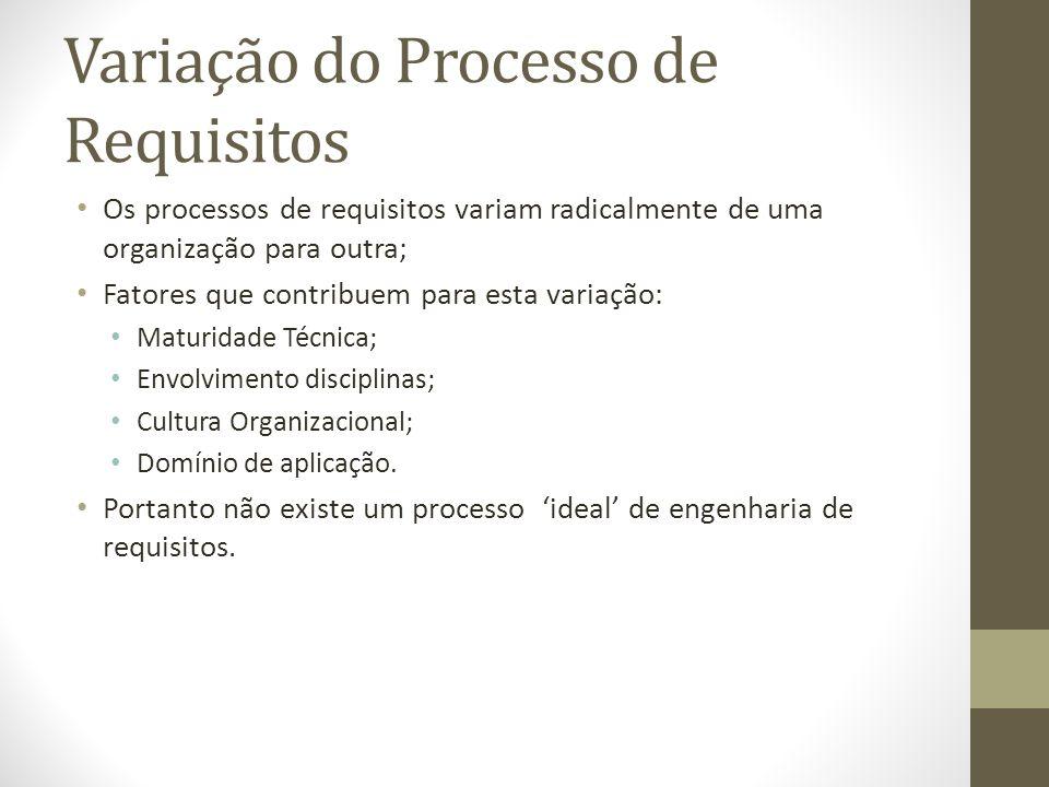 Variação do Processo de Requisitos