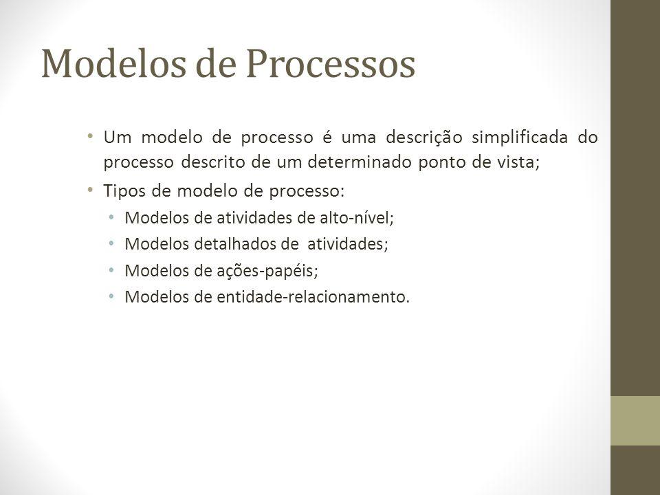 Modelos de Processos Um modelo de processo é uma descrição simplificada do processo descrito de um determinado ponto de vista;
