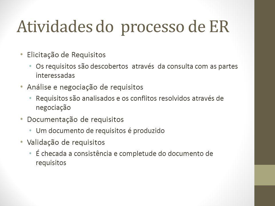 Atividades do processo de ER