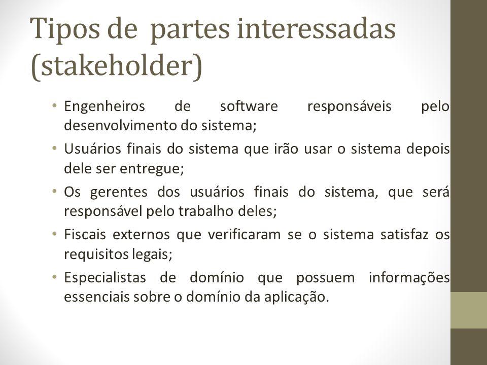 Tipos de partes interessadas (stakeholder)