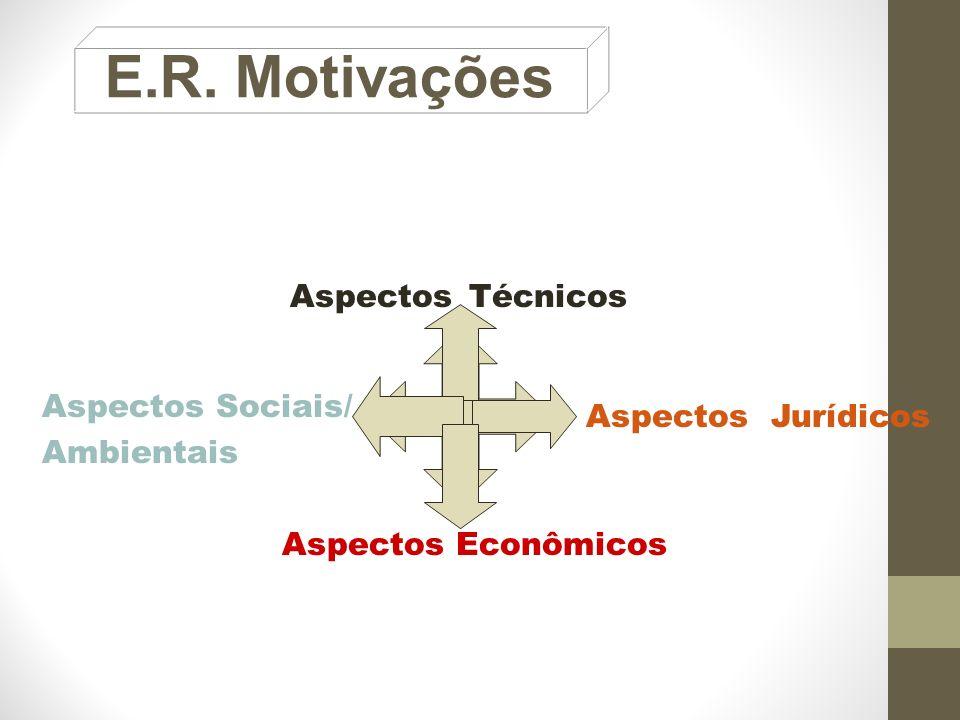 E.R. Motivações Aspectos Técnicos Aspectos Sociais/ Ambientais