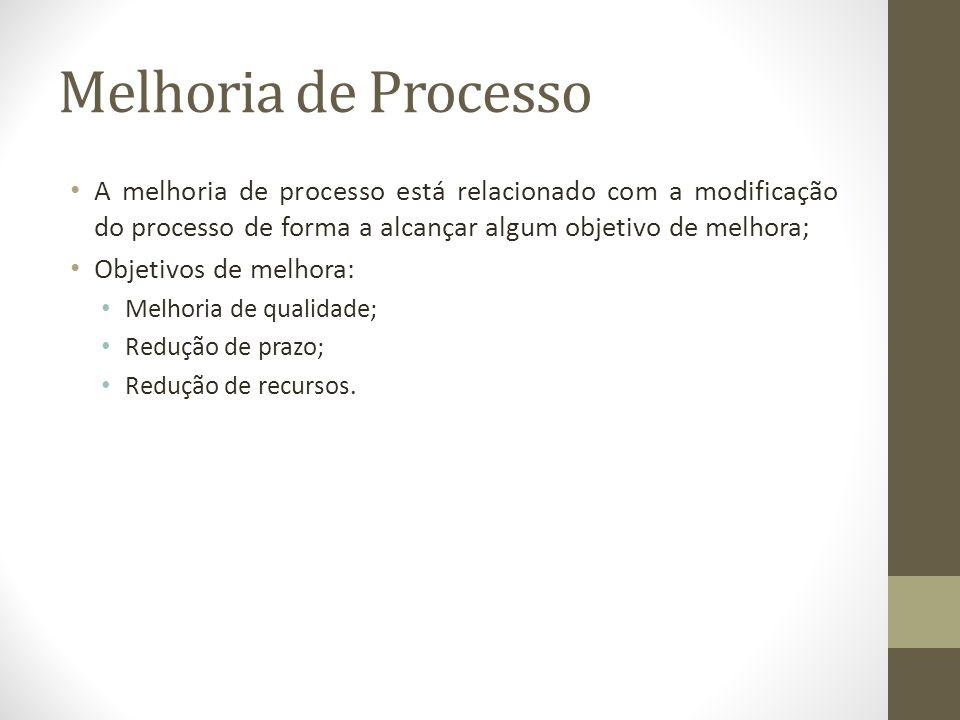 Melhoria de Processo A melhoria de processo está relacionado com a modificação do processo de forma a alcançar algum objetivo de melhora;