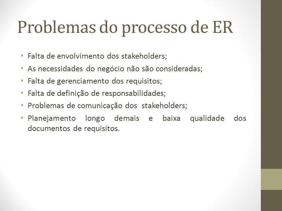 Problemas do processo de ER