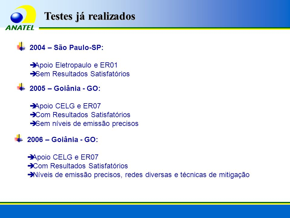 Testes já realizados 2004 – São Paulo-SP: Apoio Eletropaulo e ER01