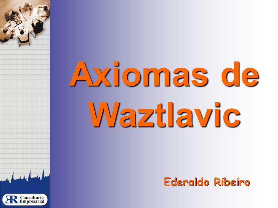 Axiomas de Waztlavic