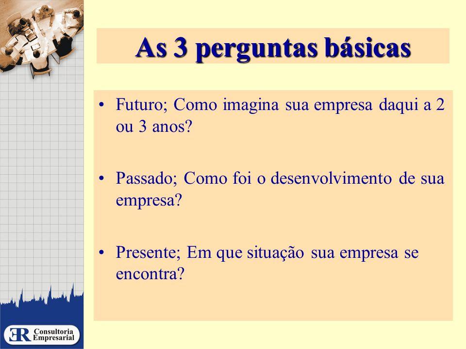 As 3 perguntas básicas Futuro; Como imagina sua empresa daqui a 2 ou 3 anos Passado; Como foi o desenvolvimento de sua empresa