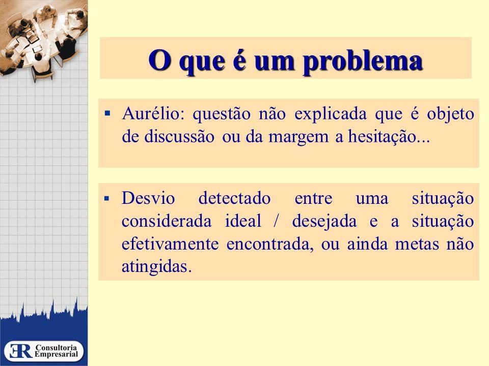 O que é um problema Aurélio: questão não explicada que é objeto de discussão ou da margem a hesitação...