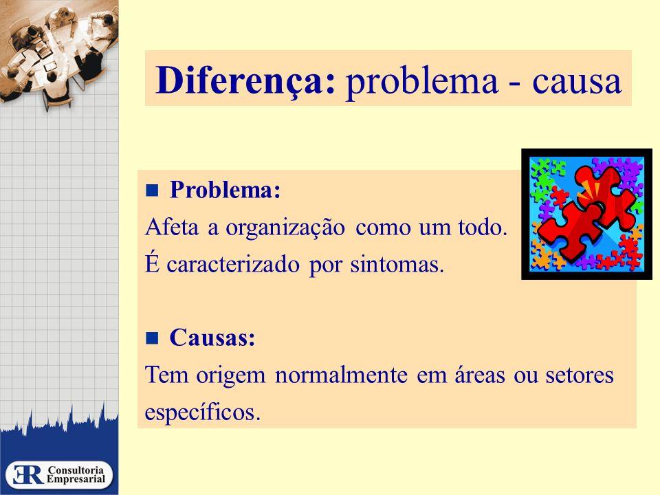 Diferença: problema - causa