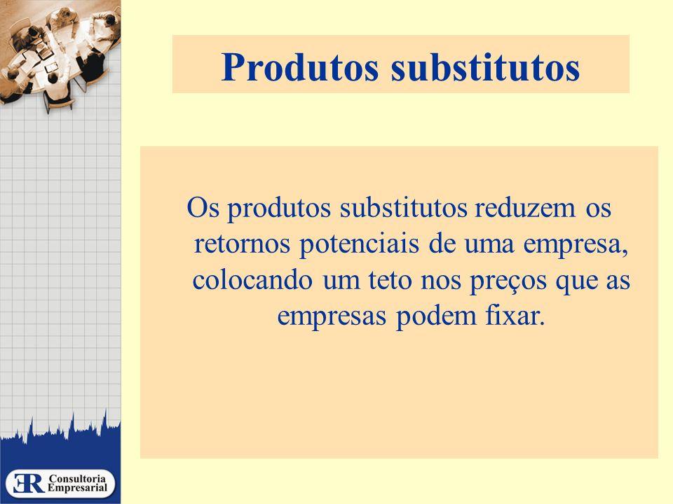 Produtos substitutos Os produtos substitutos reduzem os retornos potenciais de uma empresa, colocando um teto nos preços que as empresas podem fixar.