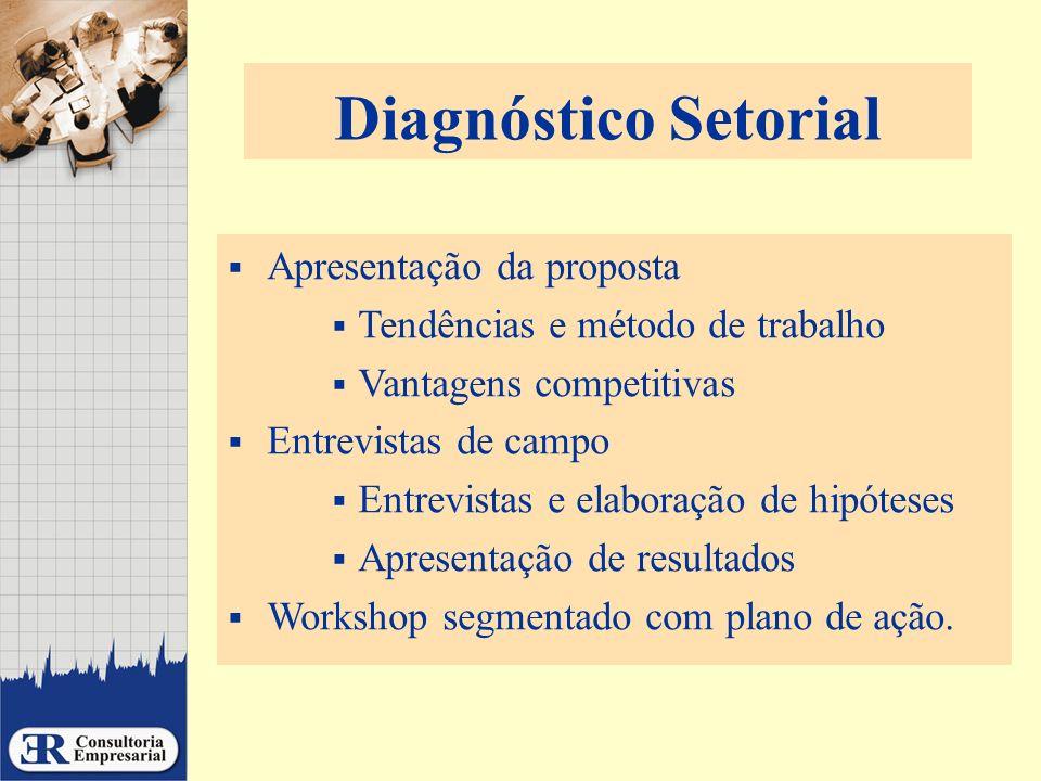 Diagnóstico Setorial Apresentação da proposta