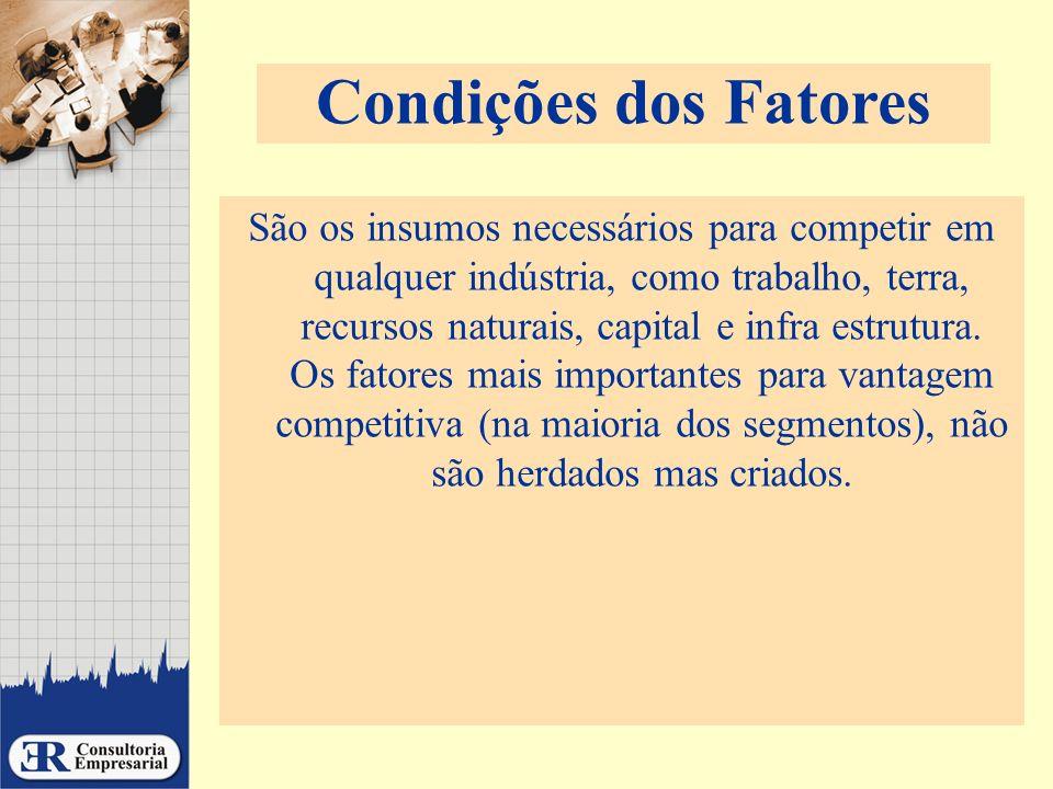 Condições dos Fatores