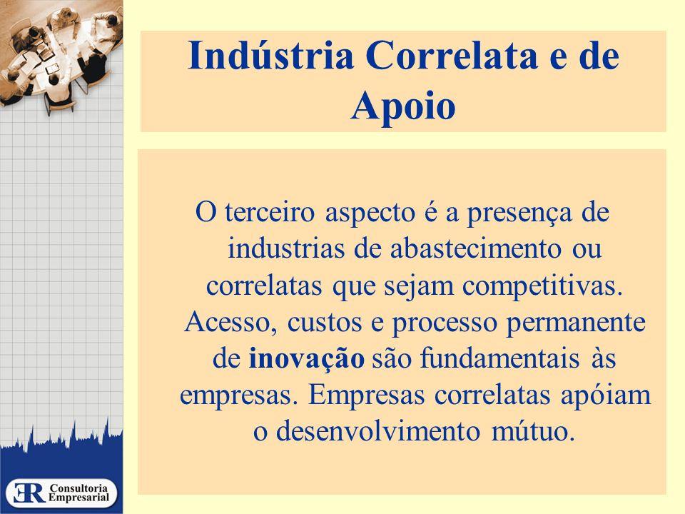 Indústria Correlata e de Apoio