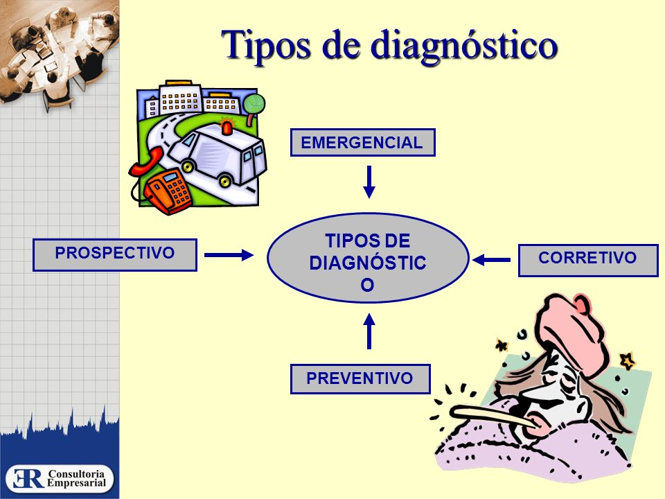 Tipos de diagnóstico TIPOS DE DIAGNÓSTIC O EMERGENCIAL PROSPECTIVO