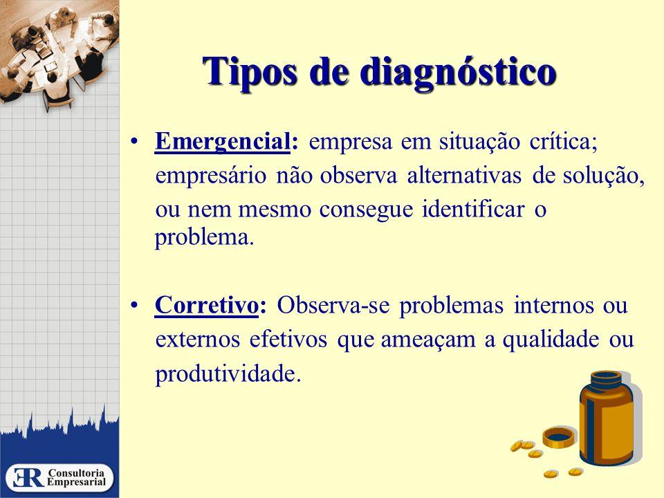 Tipos de diagnóstico Emergencial: empresa em situação crítica;