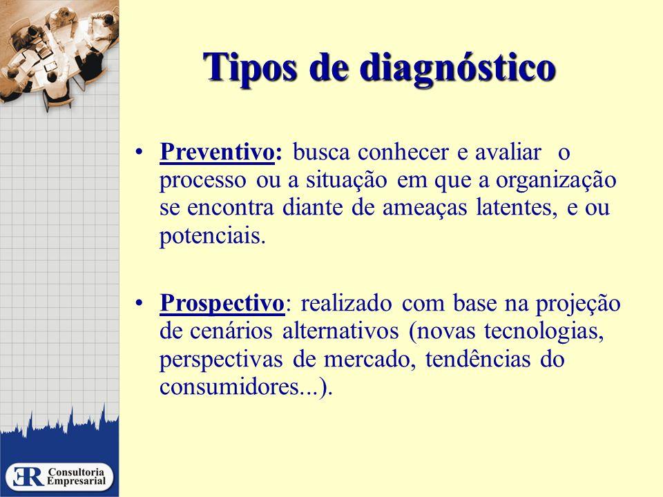 Tipos de diagnóstico