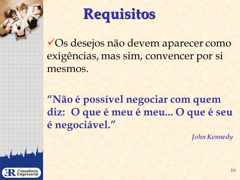 Requisitos Os desejos não devem aparecer como exigências, mas sim, convencer por si mesmos.