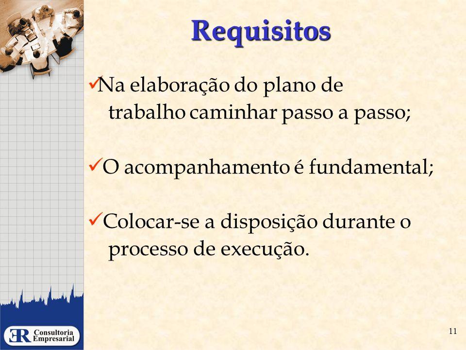 Requisitos Na elaboração do plano de trabalho caminhar passo a passo;