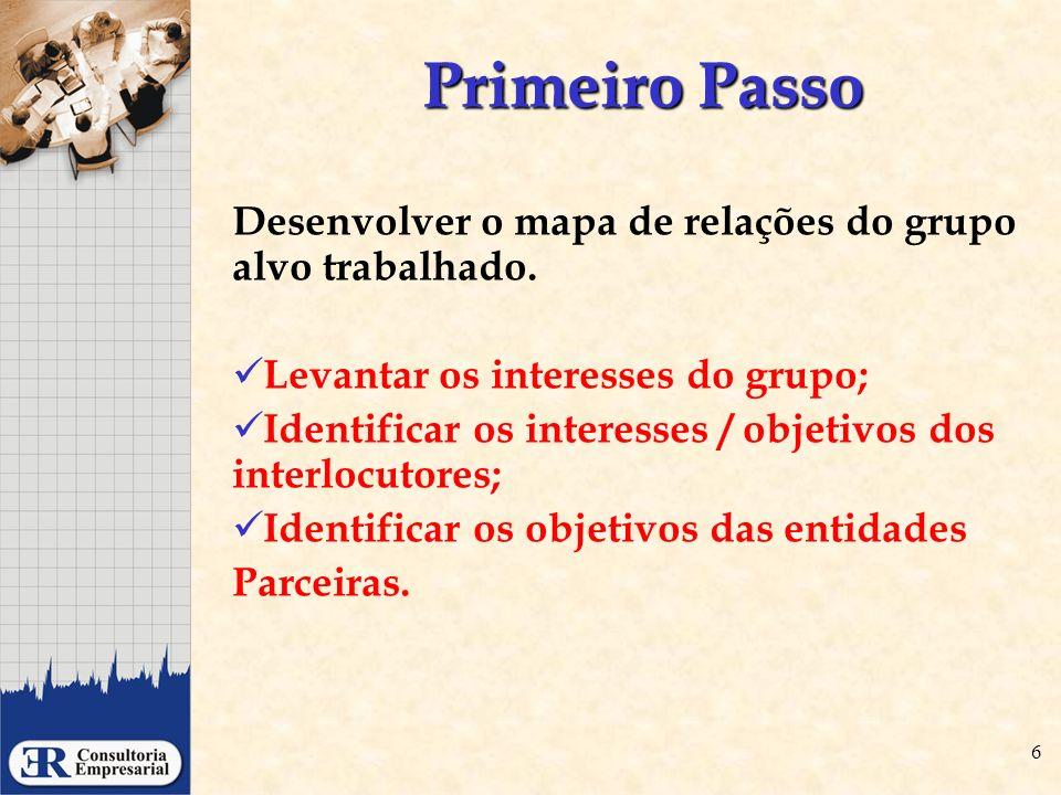 Primeiro Passo Desenvolver o mapa de relações do grupo alvo trabalhado. Levantar os interesses do grupo;