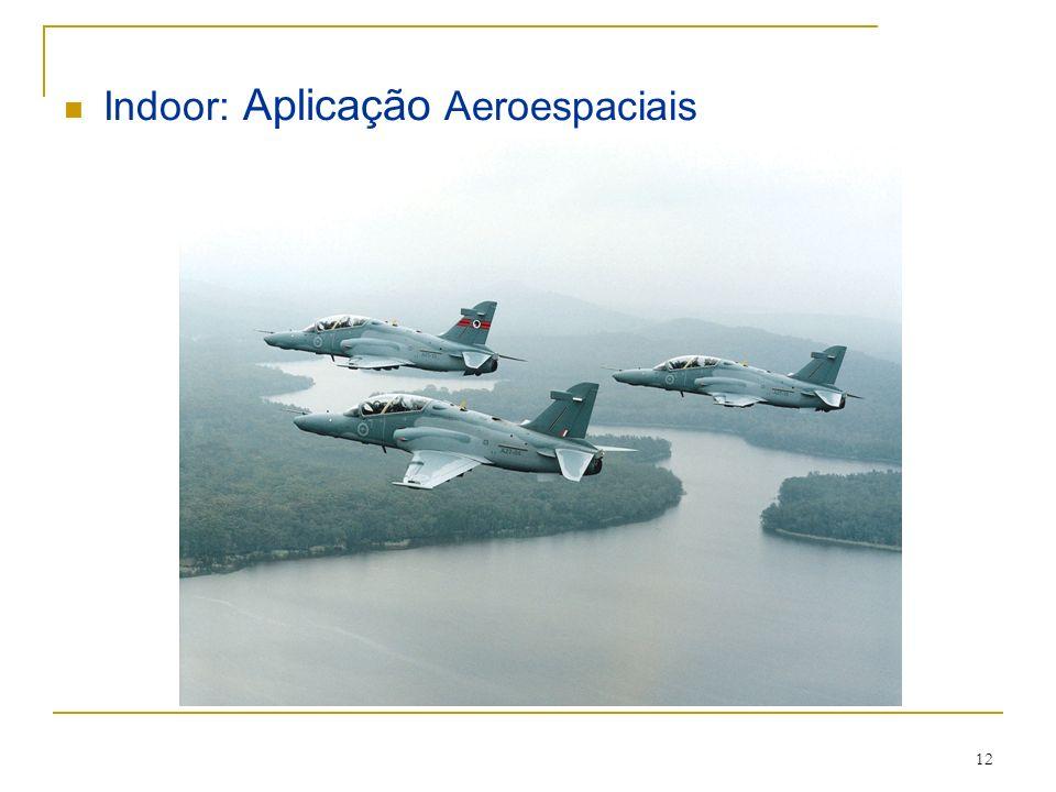 Indoor: Aplicação Aeroespaciais