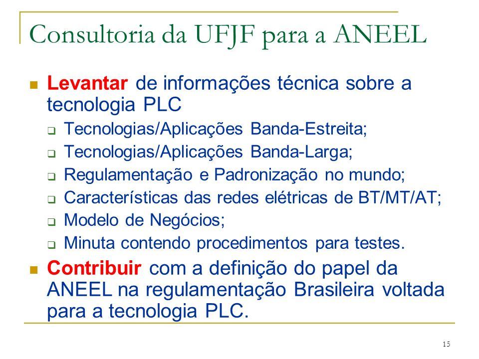 Consultoria da UFJF para a ANEEL