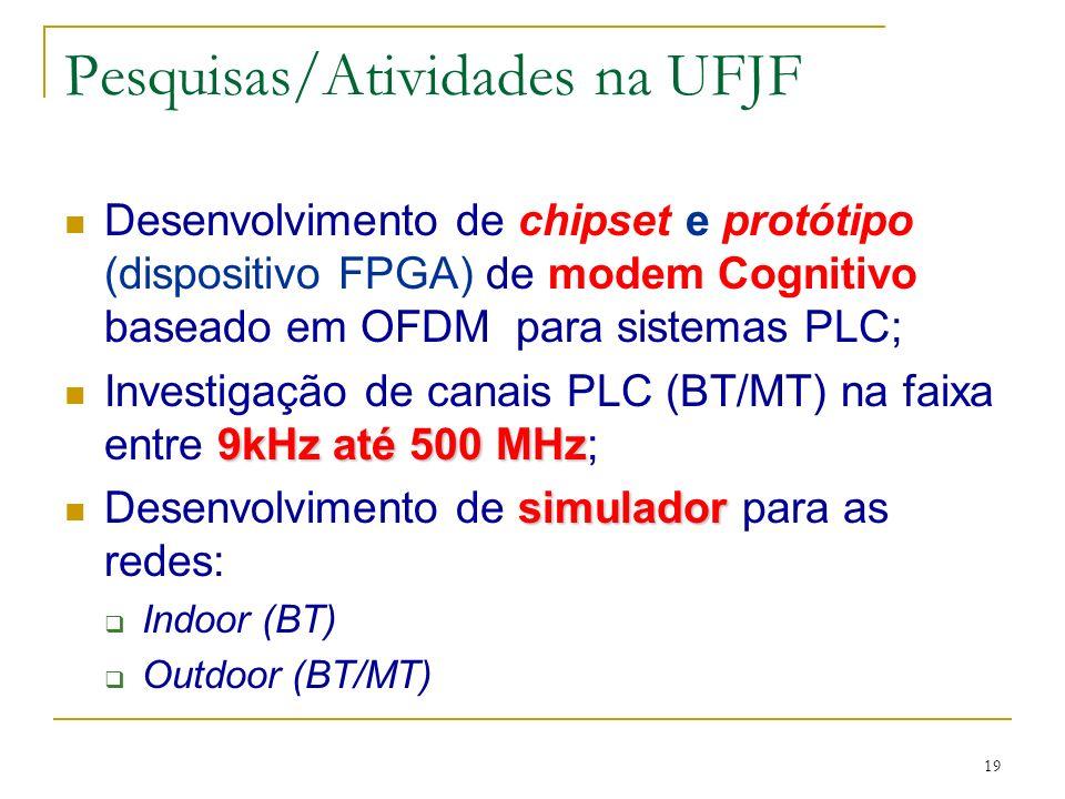 Pesquisas/Atividades na UFJF